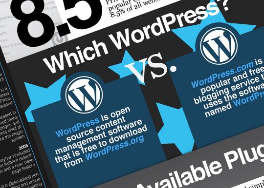 wordpress กับการทำ blog ส่วนตัว และวิธีเลือก hosting